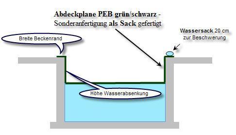 Abdeckplane PEB grün/schwarz - PLANE mit WINTERABSENKUNG