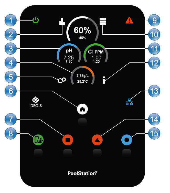 SALT MANAGER Domotic 2 Low Salt - inkl. Poolstation - 24g bis 80m3